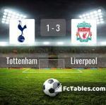 Match image with score Tottenham - Liverpool