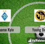 Preview image Dynamo Kyiv - Young Boys