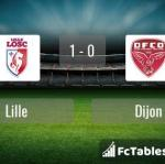 Match image with score Lille - Dijon