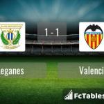 Match image with score Leganes - Valencia