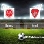Preview image Reims - Brest