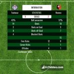 Match image with score Toulouse - Rennes