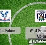 Preview image Crystal Palace - West Bromwich Albion