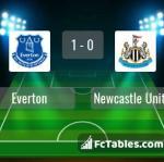 Match image with score Everton - Newcastle United