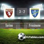 Match image with score Torino - Frosinone