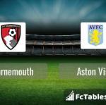 Preview image Bournemouth - Aston Villa