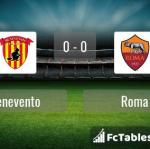 Match image with score Benevento - Roma