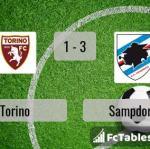 Match image with score Torino - Sampdoria