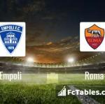 Preview image Empoli - Roma
