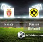 Preview image Monaco - Borussia Dortmund