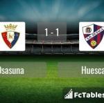 Match image with score Osasuna - Huesca