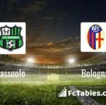 Preview image Sassuolo - Bologna