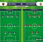 Lineup image AEK Athens - CSKA Moscow