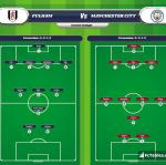 Lineup image Fulham - Manchester City