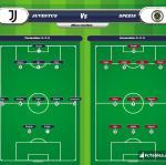 Lineup image Juventus - Spezia