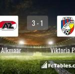 Match image with score AZ Alkmaar - Viktoria Plzen
