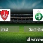 Preview image Brest - Saint-Etienne
