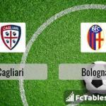 Preview image Cagliari - Bologna