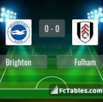 Match image with score Brighton - Fulham