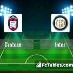 Preview image Crotone - Inter