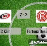Match image with score FC Köln - Fortuna Duesseldorf