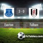 Match image with score Everton - Fulham