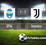 Match image with score SPAL - Juventus