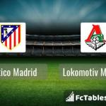 Preview image Atletico Madrid - Lokomotiv Moscow