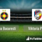 Preview image Steaua Bucuresti - Viktoria Plzen