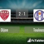 Match image with score Dijon - Toulouse