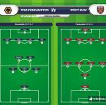 Lineup image Wolverhampton Wanderers - West Ham