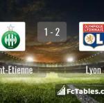 Match image with score Saint-Etienne - Lyon