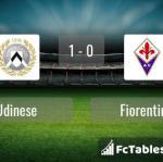 Match image with score Udinese - Fiorentina