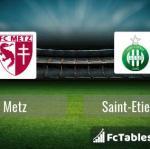 Preview image Metz - Saint-Etienne