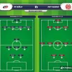 Lineup image FC Köln - FSV Mainz