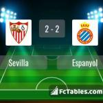 Match image with score Sevilla - Espanyol