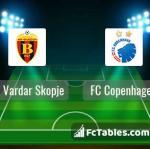 Preview image FK Vardar Skopje - FC Copenhagen
