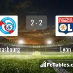 Match image with score Strasbourg - Lyon