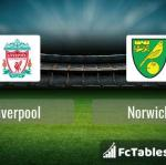 Preview image Liverpool - Norwich