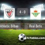 Match image with score Athletic Bilbao - Real Betis