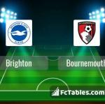 Preview image Brighton - Bournemouth