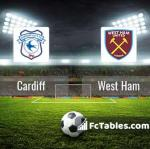 Preview image Cardiff - West Ham