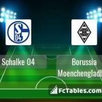 Preview image Schalke 04 - Borussia Moenchengladbach