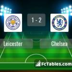 Match image with score Leicester - Chelsea