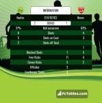 Match image with score Nantes - Nimes