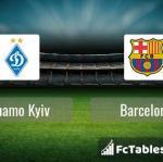 Preview image Dynamo Kyiv - Barcelona