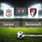 Match image with score Liverpool - Bournemouth