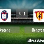 Match image with score Crotone - Benevento