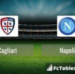 Preview image Cagliari - Napoli