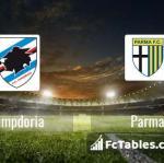 Preview image Sampdoria - Parma